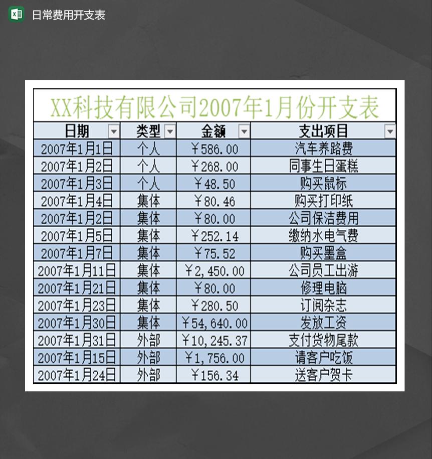 2020年公司开支表日常支出财务报表Excel模板