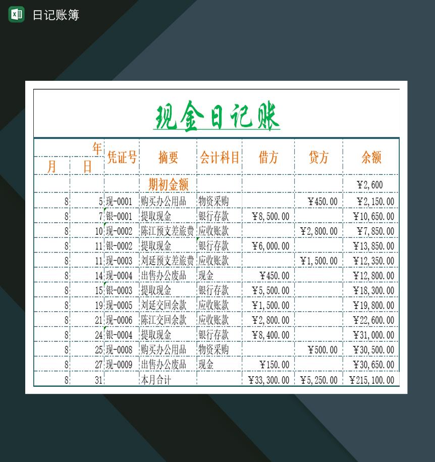 各大银行现金日记账簿电子表格Excel模板