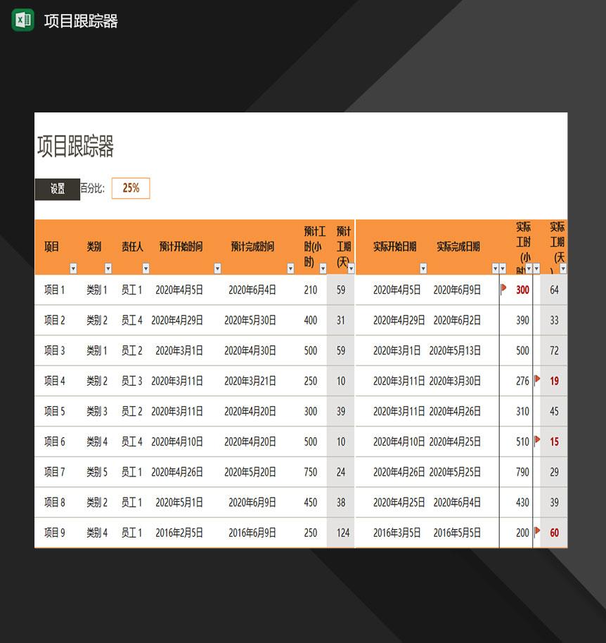 企业项目计划进度跟踪器表格Excel模板
