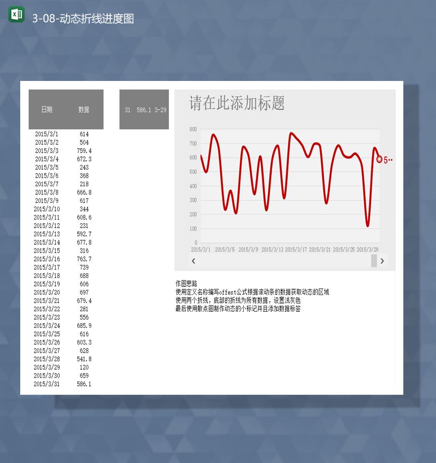 数据统计增减变化统计动态折线进度图Excel模板